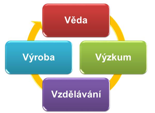 Prezentace VVVV 2016